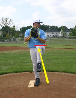 little league balance point
